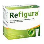Refigura Sticks Test